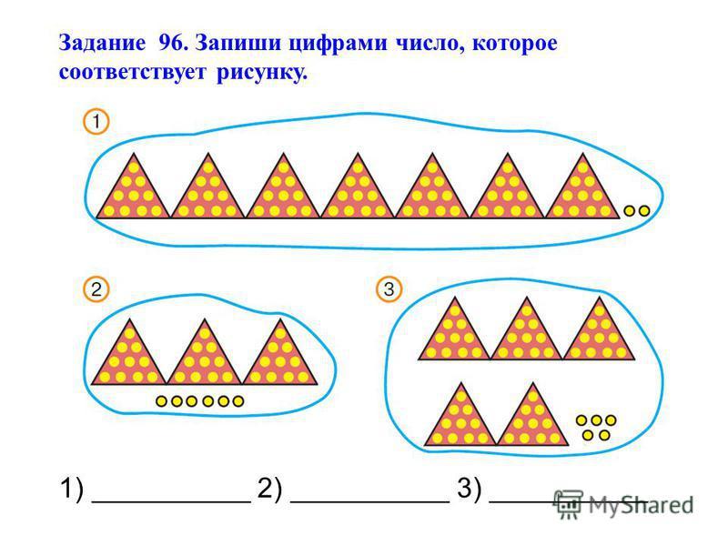 Задание 96. Запиши цифрами число, которое соответствует рисунку. 1) __________ 2) __________ 3) __________