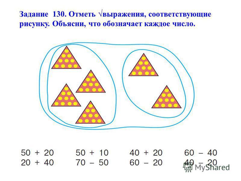 Задание 130. Отметь выражения, соответствующие рисунку. Объясни, что обозначает каждое число.
