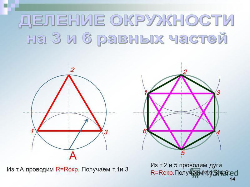 14 2 1 3 2 5 6 4 13 А Из т.А проводим R=Rокр. Получаем т.1 и 3 Из т.2 и 5 проводим дуги R=Rокр.Получаем т.1,3,4,6.