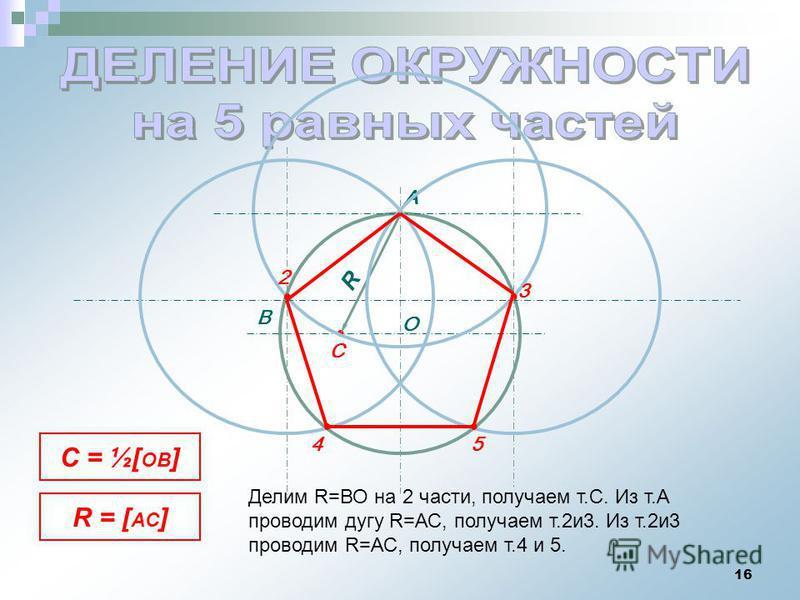 16 A O B C R C = ½[ OB ] R = [ AC ] 45 2 3 Делим R=ВО на 2 части, получаем т.С. Из т.А проводим дугу R=АС, получаем т.2 и 3. Из т.2 и 3 проводим R=АС, получаем т.4 и 5.