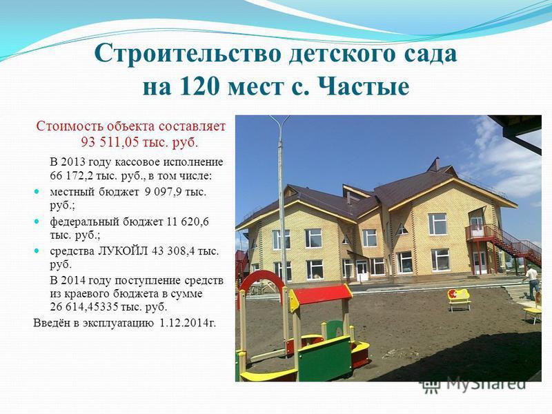Строительство детского сада на 120 мест с. Частые Стоимость объекта составляет 93 511,05 тыс. руб. В 2013 году кассовое исполнение 66 172,2 тыс. руб., в том числе: местный бюджет 9 097,9 тыс. руб.; федеральный бюджет 11 620,6 тыс. руб.; средства ЛУКО
