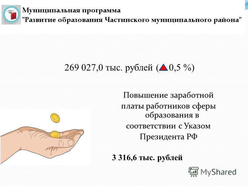 Повышение заработной платы работников сферы образования в соответствии с Указом Президента РФ 3 316,6 тыс. рублей 269 027,0 тыс. рублей ( 0,5 %)
