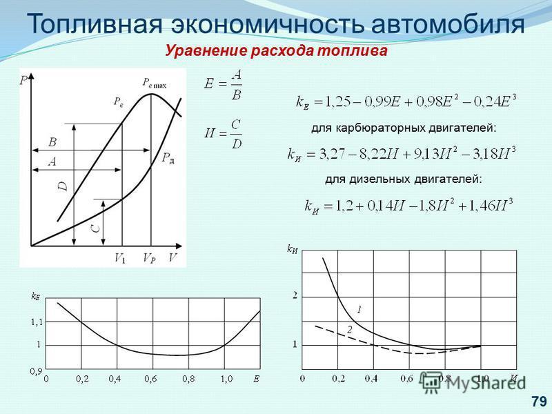 Топливная экономичность автомобиля Уравнение расхода топлива для карбюраторных двигателей: для дизельных двигателей: 79