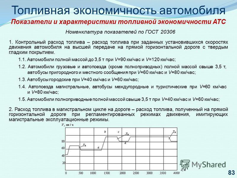 Топливная экономичность автомобиля Показатели и характеристики топливной экономичности АТС Номенклатура показателей по ГОСТ 20306 1. Контрольный расход топлива – расход топлива при заданных установившихся скоростях движения автомобиля на высшей перед