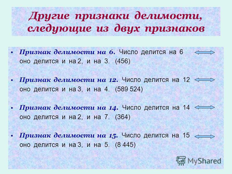 Другие признаки делимости, следующие из двух признаков Признак делимости на 6. Число делится на 6 оно делится и на 2, и на 3. (456) Признак делимости на 12. Число делится на 12 оно делится и на 3, и на 4. (589 524) Признак делимости на 14. Число дели