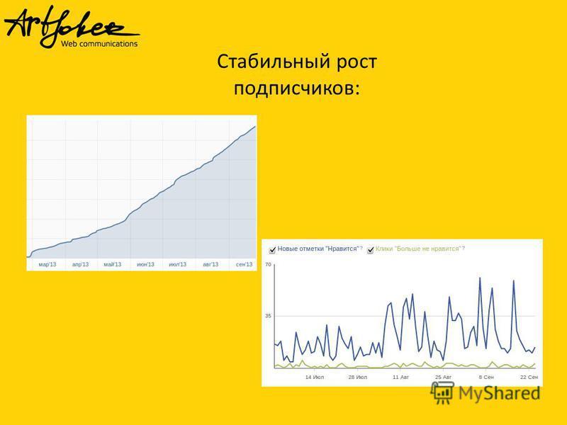 Стабильный рост подписчиков: