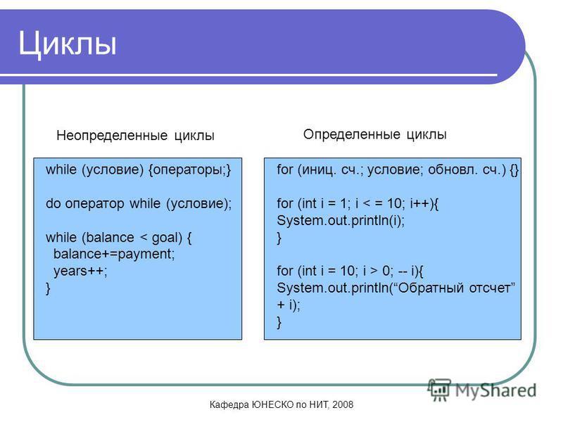 Кафедра ЮНЕСКО по НИТ, 2008 Циклы while (условие) {операторы;} do оператор while (условие); while (balance < goal) { balance+=payment; years++; } Неопределенные циклы for (синиц. сч.; условие; обновил. сч.) {} for (int i = 1; i < = 10; i++){ System.o