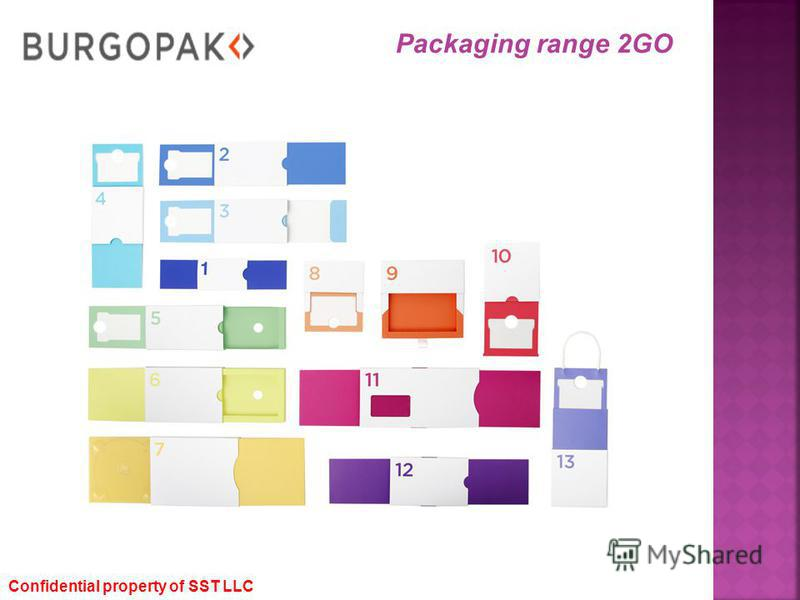Confidential property of SST LLC Packaging range 2GO