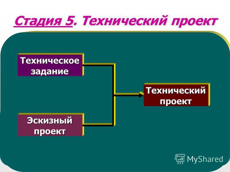 На этапе 5.1 обеспечивают разработку общих решений по системе и ее частям, функционально-алгоритмической структуре системы, по функциям персонала и организационной структуре, по структуре технических средств, по алгоритмам решений задач и применяемым