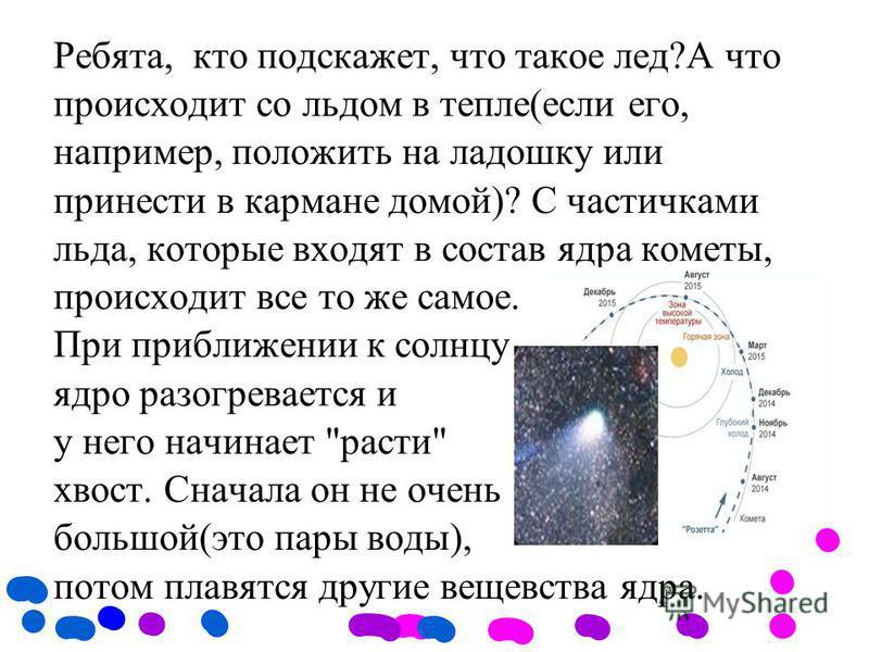 Ребята, кто подскажет, что такое лед?А что происходит со льдом в тепле(если его, например, положить на ладошку или принести в кармане домой)? С частичками льда, которые входят в состав ядра кометы, происходит все то же самое. При приближении к солнцу