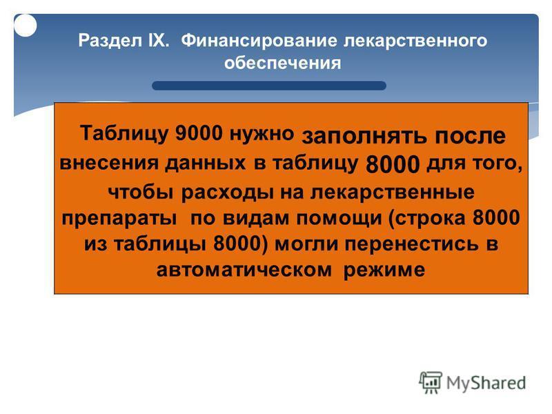 26 Раздел IX. Финансирование лекарственного обеспечения Таблицу 9000 нужно заполнять после внесения данных в таблицу 8000 для того, чтобы расходы на лекарственные препараты по видам помощи ( строка 8000 из таблицы 8000) могли перенестись в автоматиче