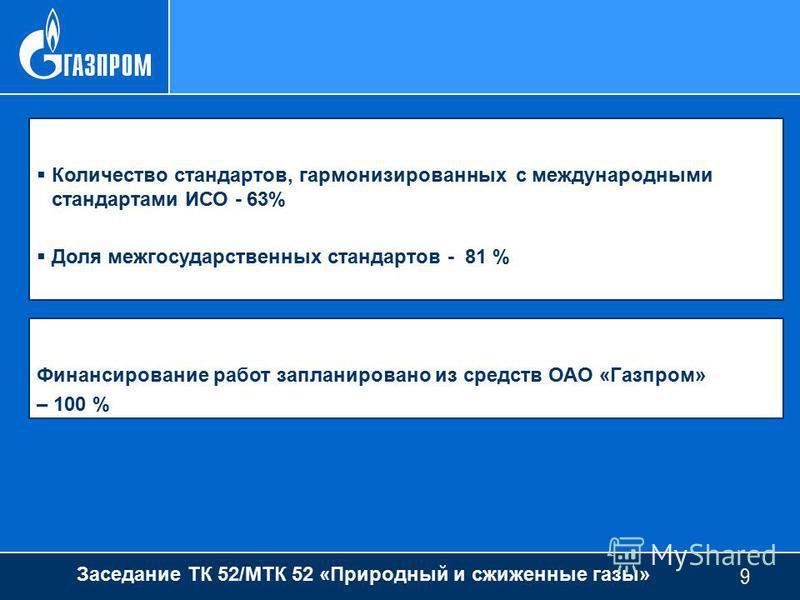 Предложения ТК 52 в ПРНС на 2015-2016 гг. 9 Количество стандартов, гармонизированных с международными стандартами ИСО - 63% Доля межгосударственных стандартов - 81 % Финансирование работ запланировано из средств ОАО «Газпром» – 100 % Заседание ТК 52/