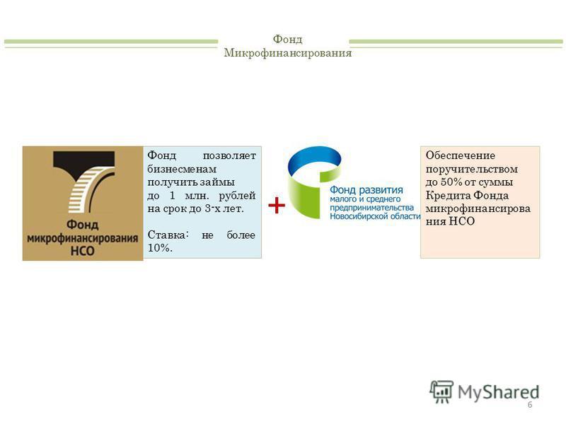 6 Фонд Микрофинансирования Фонд позволяет бизнесменам получить займы до 1 млн. рублей на срок до 3-х лет. Ставка: не более 10%. + Обеспечение поручительством до 50% от суммы Кредита Фонда микрофинансирова ния НСО