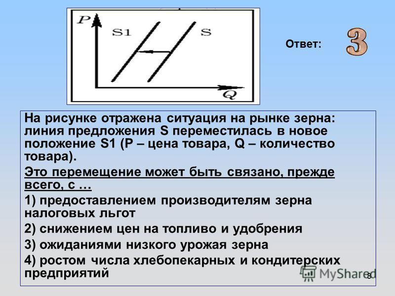 8 На рисунке отражена ситуация на рынке зерна: линия предложения S переместилась в новое положение S1 (P – цена товара, Q – количество товара). Это перемещение может быть связано, прежде всего, с … 1) предоставлением производителям зерна налоговых ль