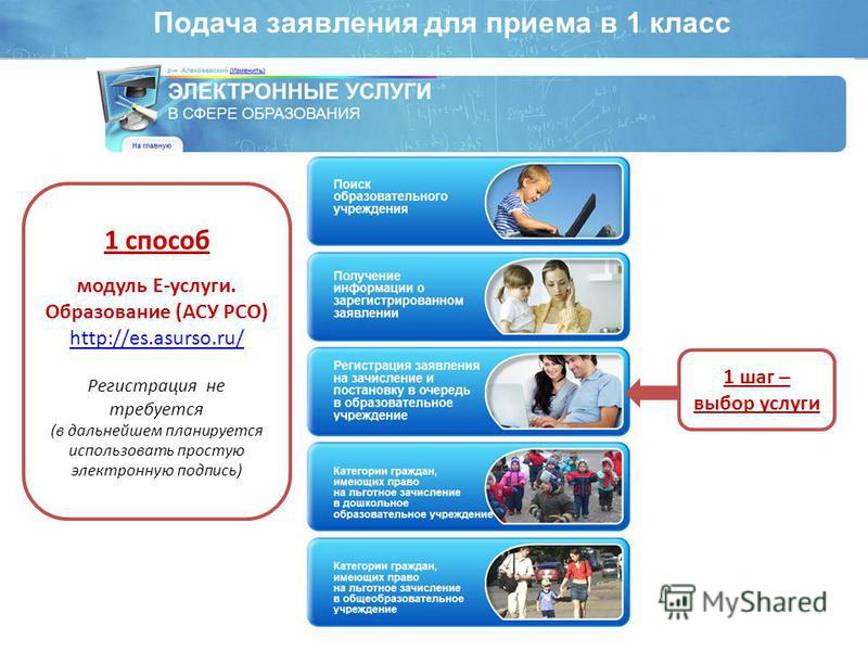 Подача заявления для приема в 1 класс 1 способ модуль Е-услуги. Образование (АСУ РСО) http://es.asurso.ru/ Регистрация не требуется (в дальнейшем планируется использовать простую электронную подпись) 1 шаг – выбор услуги