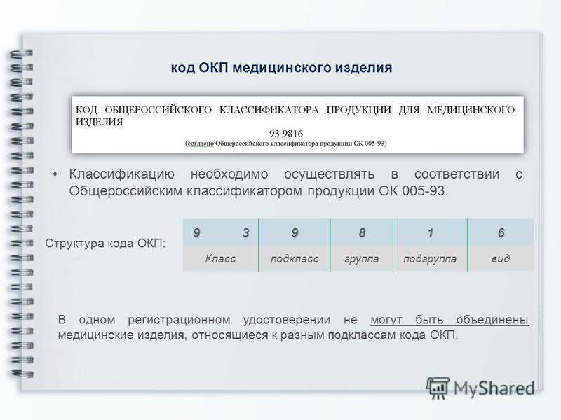 код ОКП медицинского изделия Классификацию необходимо осуществлять в соответствии с Общероссийским классификатором продукции ОК 005-93. 9 3 9816 Классподклассгруппаподгруппавид Структура кода ОКП: В одном регистрационном удостоверении не могут быть о