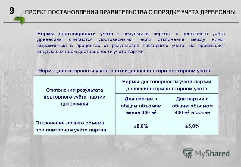 9 Нормы достоверности учёта - результаты первого и повторного учёта древесины считаются достоверными, если отклонения между ними, выраженные в процентах от результатов повторного учёта, не превышают следующих норм достоверности учёта партии: Нормы до