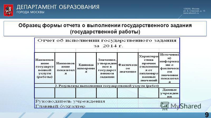 Образец формы отчета о выполнении государственного задания (государственной работы) 9