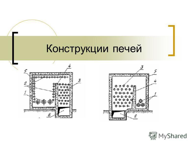 Конструкции печей