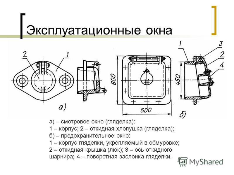 Эксплуатационные окна а) – смотровое окно (гляделка): 1 – корпус; 2 – откидная хлопушка (гляделка); б) – предохранительное окно: 1 – корпус гляделки, укрепляемый в обмуровке; 2 – откидная крышка (люк); 3 – ось откидного шарнира; 4 – поворотная заслон