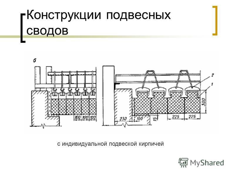 Конструкции подвесных сводов с индивидуальной подвеской кирпичей