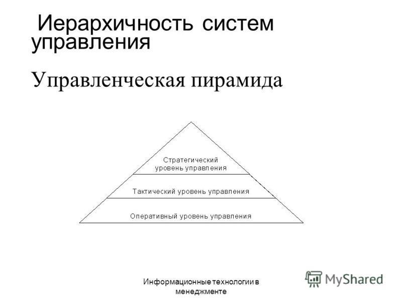 Информационные технологии в менеджменте Иерархичность систем управления Управленческая пирамида