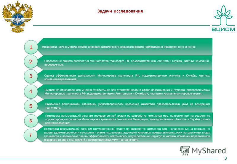 Разработка научно-методического аппарата комплексного социологического исследования общественного мнения; 1 1 Определение общего восприятия Министерства транспорта РФ, подведомственных Агентств и Службы, частных компаний- перевозчиков; Оценка эффекти