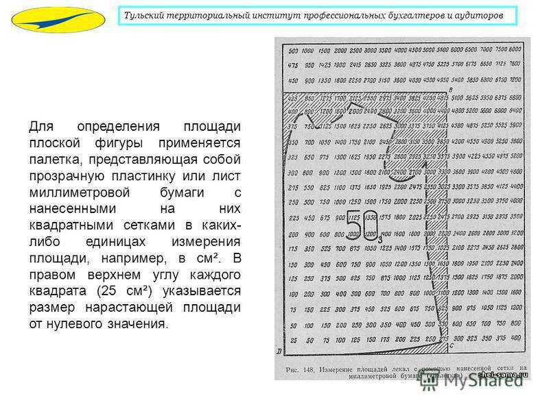 Тульский территориальный институт профессиональных бухгалтеров и аудиторов Для определения площади плоской фигуры применяется палетка, представляющая собой прозрачную пластинку или лист миллиметровой бумаги с нанесенными на них квадратными сетками в