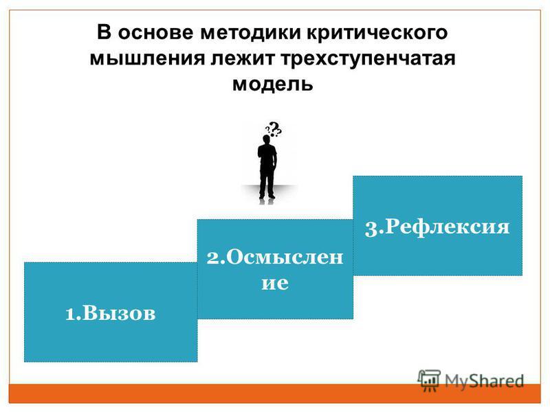В основе методики критического мышления лежит трехступенчатая модель 1. Вызов 2. Осмыслен ие 3.Рефлексия