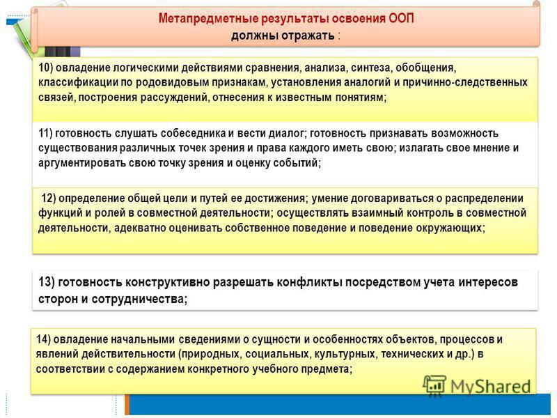 Метапредметные результаты освоения ООП должны отражать : Метапредметные результаты освоения ООП должны отражать : 10) овладение логическими действиями сравнения, анализа, синтеза, обобщения, классификации по родовидовым признакам, установления аналог