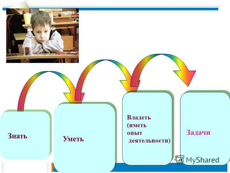 Знать Знать Уметь Уметь Задачи Задачи Владеть (иметь опыт деятельности) Владеть (иметь опыт деятельности)
