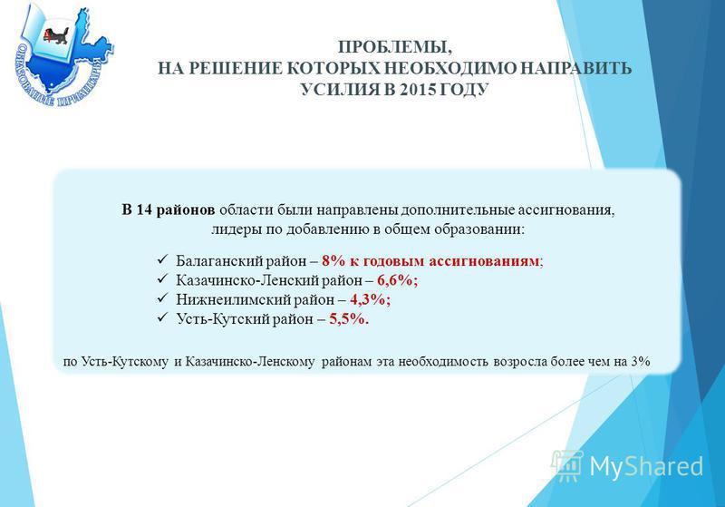 ПРОБЛЕМЫ, НА РЕШЕНИЕ КОТОРЫХ НЕОБХОДИМО НАПРАВИТЬ УСИЛИЯ В 2015 ГОДУ по Усть-Кутскому и Казачинско-Ленскому районам эта необходимость возросла более чем на 3% В 14 районов области были направлены дополнительные ассигнования, лидеры по добавлению в об