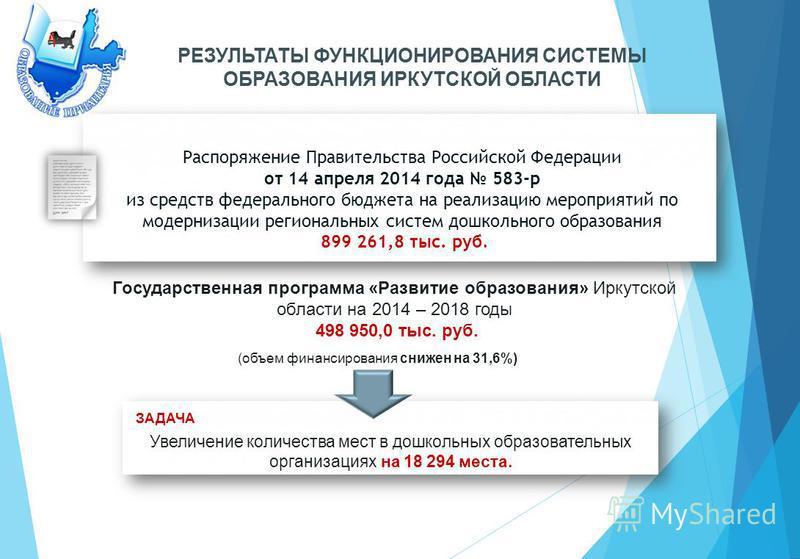 Государственная программа «Развитие образования» Иркутской области на 2014 – 2018 годы 498 950,0 тыс. руб. (объем финансирования снижен на 31,6%) Увеличение количества мест в дошкольных образовательных организациях на 18 294 места. ЗАДАЧА РЕЗУЛЬТАТЫ