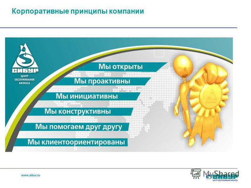 www.sibur.ru Корпоративные принципы компании