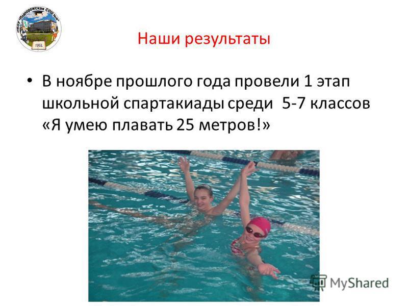 Наши результаты В ноябре прошлого года провели 1 этап школьной спартакиады среди 5-7 классов «Я умею плавать 25 метров!»