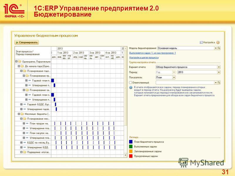 31 1С:ERP Управление предприятием 2.0 Бюджетирование