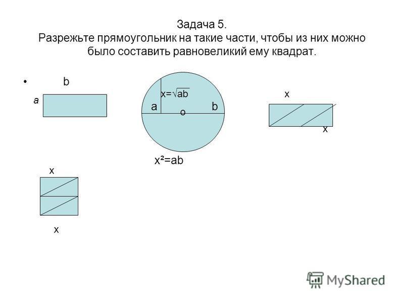 Задача 5. Разрежьте прямоугольник на такие части, чтобы из них можно было составить равновеликий ему квадрат. b a o x=abx x x x ab x²=ab