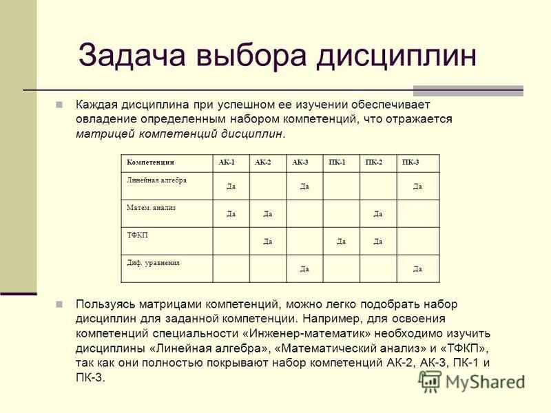 Задача выбора дисциплин Каждая дисциплина при успешном ее изучении обеспечивает овладение определенным набором компетенций, что отражается матрицей компетенций дисциплин. КомпетенцииАК-1АК-2АК-3ПК-1ПК-2ПК-3 Линейная алгебра Да Матем. анализ Да ТФКП Д
