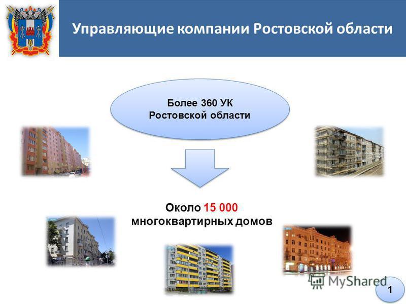 Управляющие компании Ростовской области Более 360 УК Ростовской области Около 15 000 многоквартирных домов 1 1