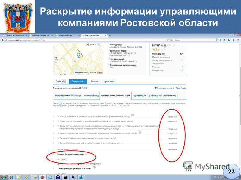 Раскрытие информации управляющими компаниями Ростовской области 23
