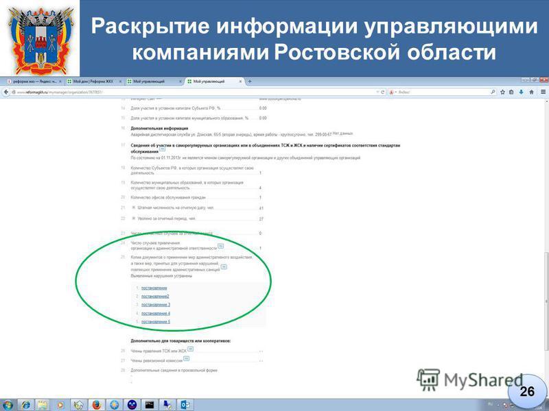 Раскрытие информации управляющими компаниями Ростовской области 26