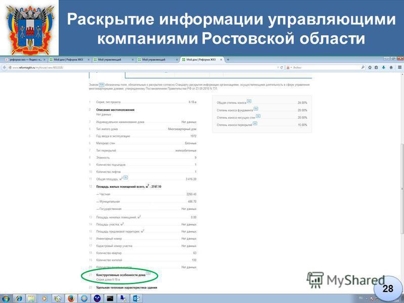 Раскрытие информации управляющими компаниями Ростовской области 28