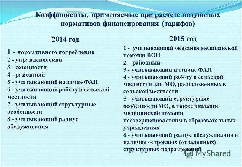Коэффициенты, применяемые при расчете подушевых нормативов финансирования (тарифов) 2014 год 2015 год 1 - нормативного потребления 2 - управленческий 3 - сезонности 4 - районный 5 - учитывающий наличие ФАП 6 - учитывающий работу в сельской местности