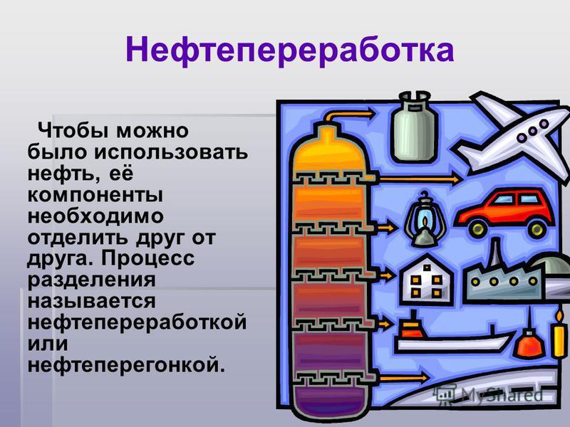 Нефтепереработка Чтобы можно было использовать нефть, её компоненты необходимо отделить друг от друга. Процесс разделения называется нефтепереработкой или нефтеперегонной.
