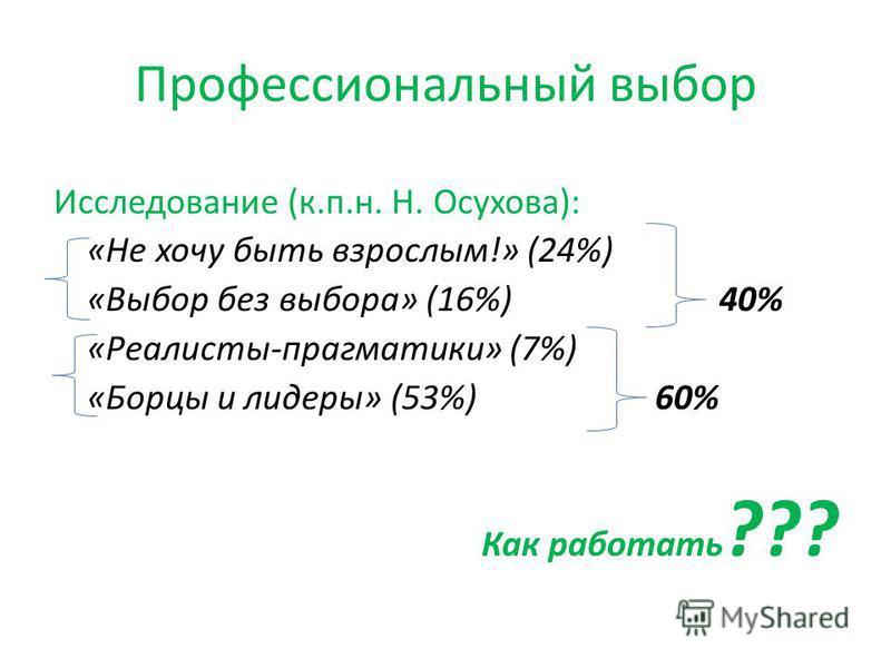 Профессиональный выбор Исследование (к.п.н. Н. Осухова): «Не хочу быть взрослым!» (24%) «Выбор без выбора» (16%) 40% «Реалисты-прагматики» (7%) «Борцы и лидеры» (53%) 60% Как работать ???