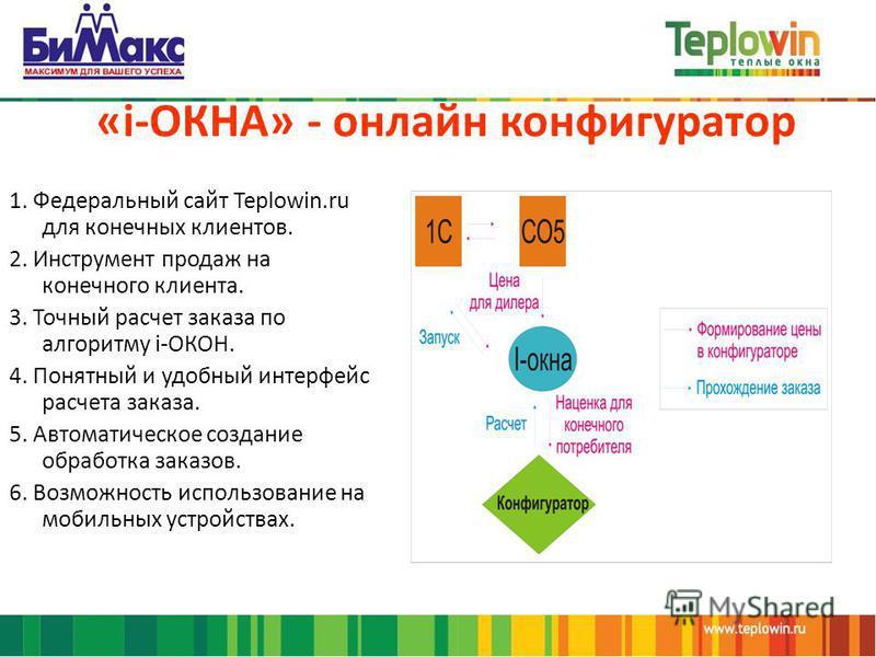 «i-ОКНА» - онлайн конфигуратор 1. Федеральный сайт Teplowin.ru для конечных клиентов. 2. Инструмент продаж на конечного клиента. 3. Точный расчет заказа по алгоритму i-ОКОН. 4. Понятный и удобный интерфейс расчета заказа. 5. Автоматическое создание о