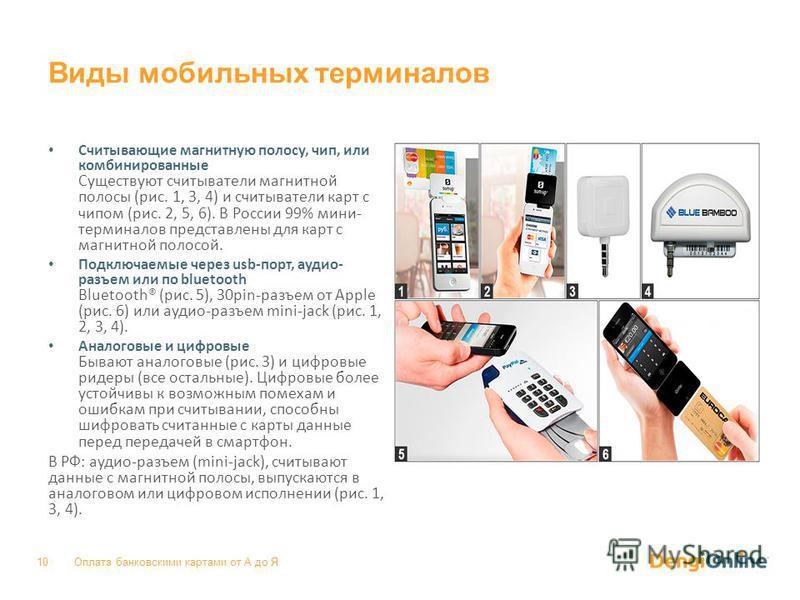 Виды мобильных терминалов Считывающие магнитную полосу, чип, или комбинированные Существуют считыватели магнитной полосы (рис. 1, 3, 4) и считыватели карт с чипом (рис. 2, 5, 6). В России 99% мини- терминалов представлены для карт с магнитной полосой