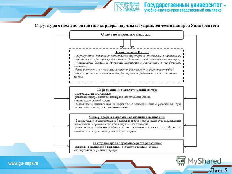Инновационное производство Отдел по развитию карьеры Основные цели Отдела: - формирование стратегии долгосрочных партнерских отношений с заведениями повышения квалификации, продвижение на более высокие должности в организации; - установление деловых