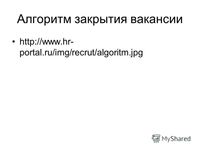 Алгоритм закрытия вакансии http://www.hr- portal.ru/img/recrut/algoritm.jpg