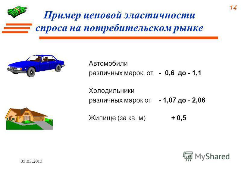 14 Пример ценовой эластичности спроса на потребительском рынке Автомобили различных марок от - 0,6 до - 1,1 Холодильники различных марок от - 1,07 до - 2,06 Жилище (за кв. м) + 0,5 05.03.2015
